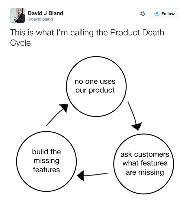 The death cycle