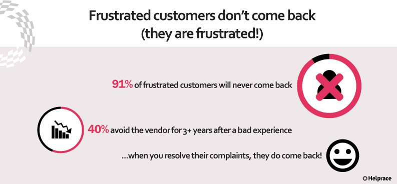 Customer Service Mistake 22
