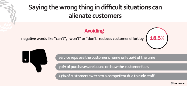 Customer Service Mistake 6